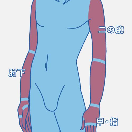 腕パーツの説明画像
